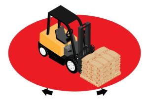 Forklift Rotation with a load